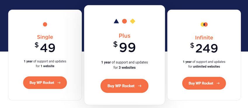 WP Rocket Fiyatlar